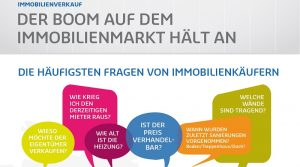 Immobilienboom