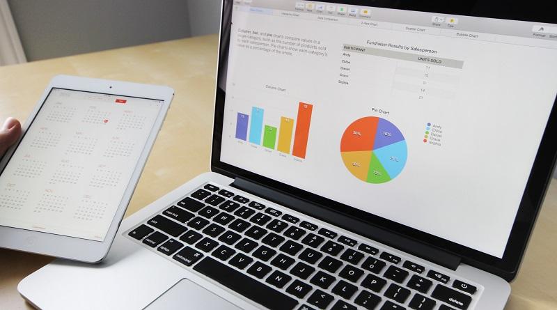 Businessplan Finanzplan