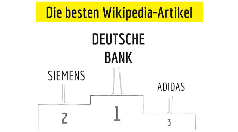 Deutsche Unternehmen auf Wikipedia: Funktioniert das?