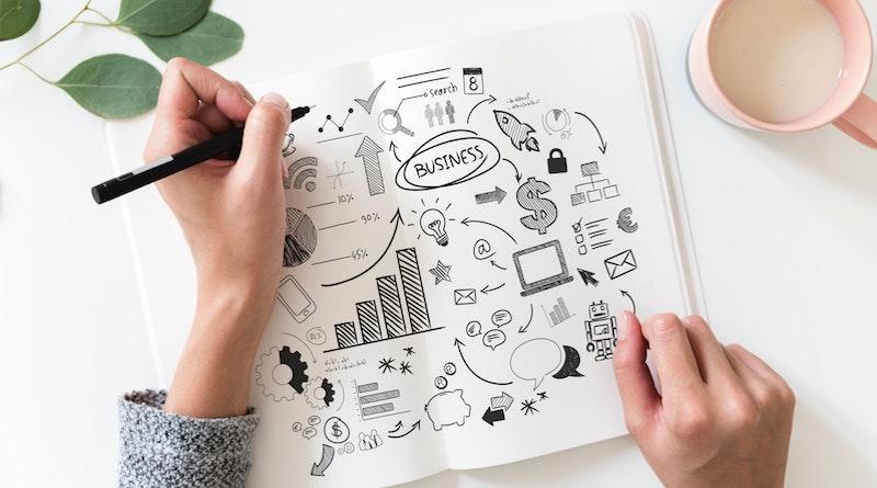 Unternehmensgründung Studium Businessplan