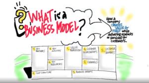 Steve Blank - Wie ist dein Geschäftsmodell