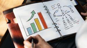 Website follows Strategy: von der Vision einer Website zur Rendite