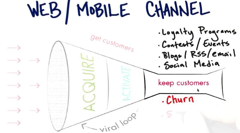 Steve Blank - Kundenbindung über digitale Kanäle