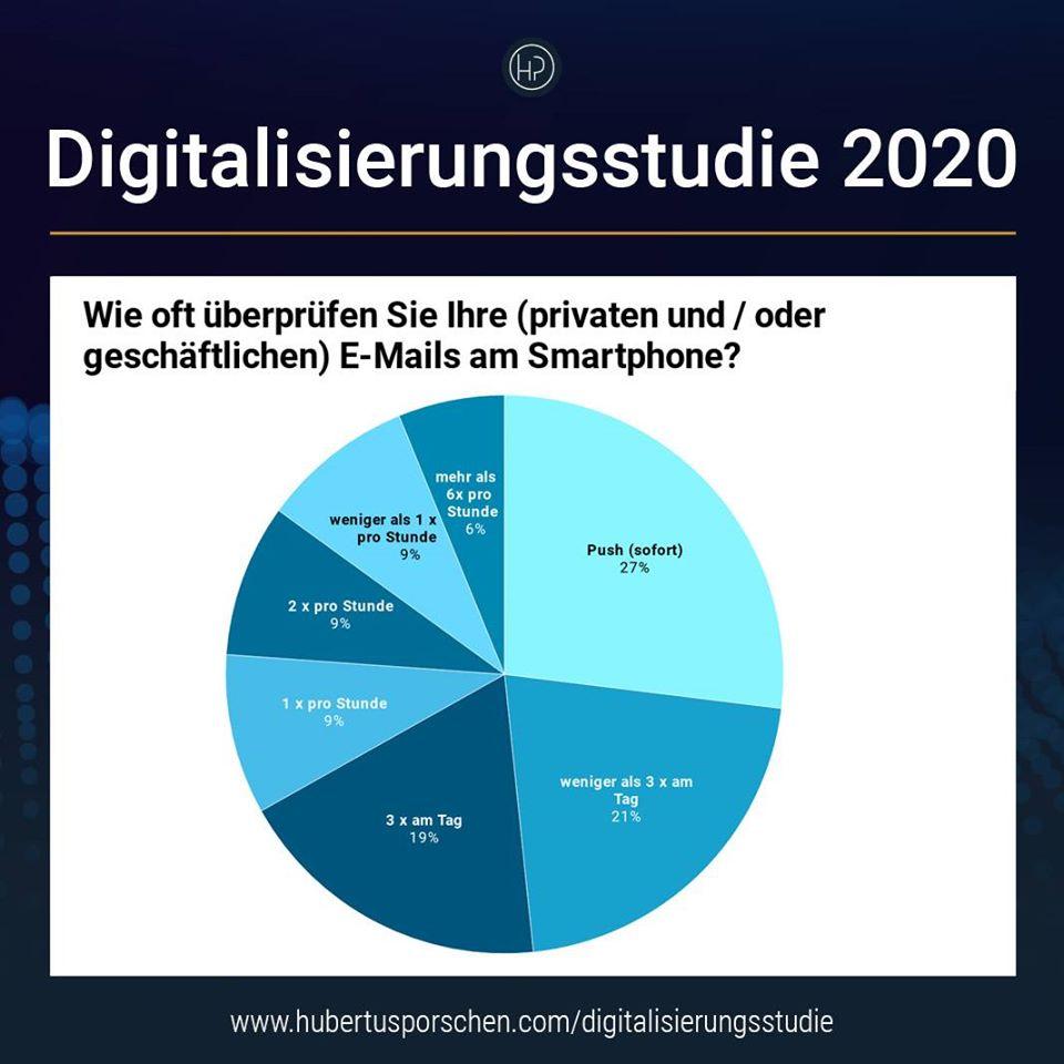 Hubertus Porschen digitaler Konsum soziale Medien
