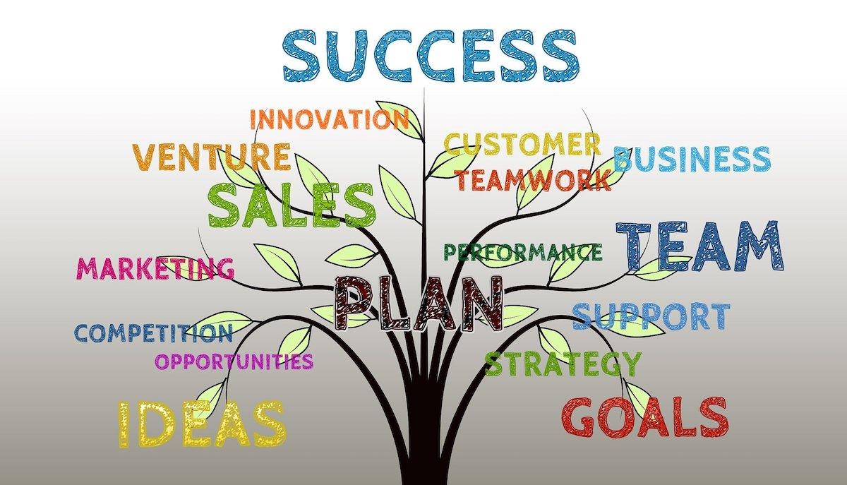 Wie Employer Branding in der Startup Praxis