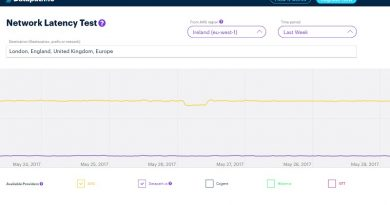 Datapath.io launches a new tool – Network Latency Test